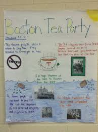 Boston Tea Party Cause And Effect Chart Extra Credit United States History