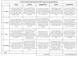 informational essay rubric writing persuasive essay rubric th grade writing