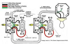 recessed lighting wiring diagram wiring diagram recessed light wiring diagram on led multiple lights
