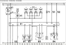 fiat 127 wiring diagram online schematic diagram \u2022 Outlet Wiring Schematic at 2216e Wiring Schematic