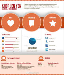 Resume Infographic Template More About Simple Infographic Resume Update ipmserie 63
