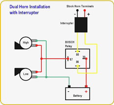 horn relay diagram wiring 2 lenito for wellread me fiamm horn wiring diagram at Horn Diagram Wiring