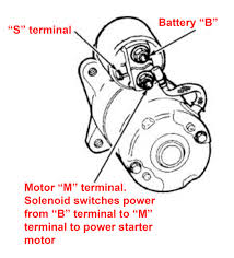 car won t start ricks auto repair advice ricks auto diagram of typical car starter motor showing the s and b terminals