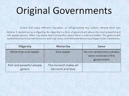 athenian form of government ancient greece l e g s government and law by chandler murphy ppt