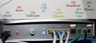 at&t u verse for the curious consumer the residential gateway at&t network interface device wiring diagram at Att Uverse Phone Wiring Diagram