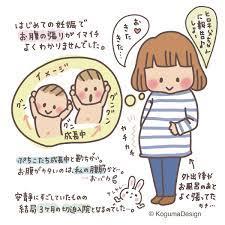 妊娠 中期 お腹 の 張り 頻度