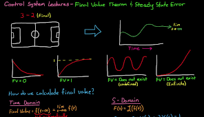 final value theorem and steady state error  final value theorem and steady state error