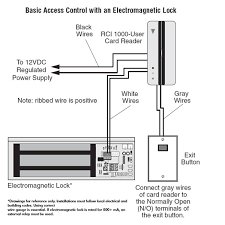dsw security door controls has specilized in digital card access description