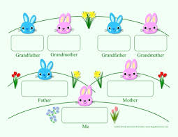 4 generation family tree template word free bunny chart printable powerpoint 2017