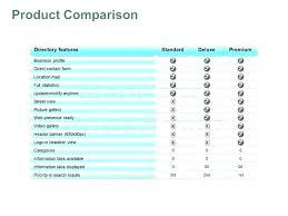 price comparison sheet excel excel spreadsheet comparison template comparison results supplier