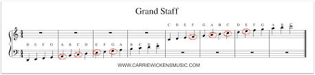 Printable Music Staff Free Printable Music Note Flashcards Carrie Wickens Music