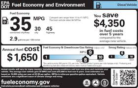 How To Figure Out Gas Mileage Mit To Get Better Gas Mileage Cars Need Less Power Weight