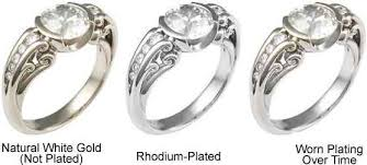 rhodium plating a jewelry protection