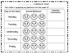 Behavior Smiley Chart Weekly Smiley Behavior Chart Classroom Behavior Chart