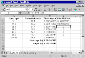 excel best fit line chem301 tutorial calculations with excel