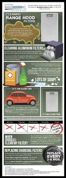Cleaning Range Hood Best 25 Range Hood Filters Ideas Only On Pinterest Grout