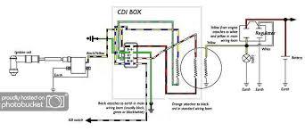 chinese dc cdi wiring diagram 8 pin wiring diagram het zongshen 200gy 2 cdi diagrams and compatibility riders forums chinese dc cdi wiring diagram 8 pin