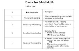 Problem Type Benchmarks - Marin-Next Generation Collaborative