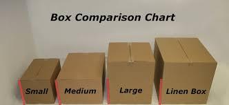 Boxes Equipment Make Ur Next Move Ur Best Move