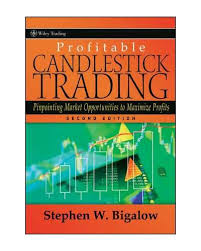 Profitable Candlestick Trading Investment Trading Finance