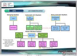 Toyota GSIC- Repair Manual, Wiring Diagram, Body Repair and ETC ...