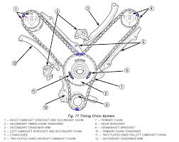 jeep v engine diagram jeep wiring diagrams online