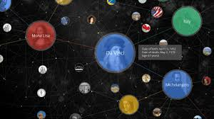The Knowledge Graph What You Need To Know