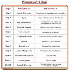 12 Steps Of Recovery Worksheets Free Worksheets Library | Download ...