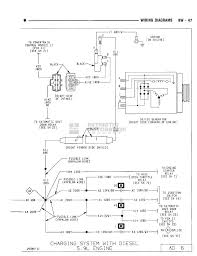 engine compartment wiring diagrams dodge diesel diesel truck it s fed by the asd relay which is in turn fed by a fusible link