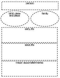 best perseverance images thoughts famous wonderful tool to help your little ones organize their facts about a person can be used by itself or in conjunction a biography project