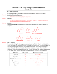 Solubility Of Organic Compounds In Water Chart Solubility Of Org Compounds Key Chem 545 Organic Chemistry
