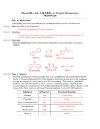 Solubility Of Org Compounds Key Chem 545 Organic Chemistry