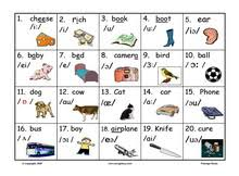 International phonetic alphabet (ipa) symbols used in this chart. English Phonetics Flashcards Printable Phonetic Charts And Ipa Classroom Charts