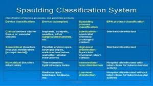 Spaulding Classification Chart Bio Safety Monitoring Central Sterile Supply Department Cssd
