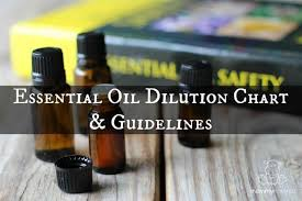 Robert Tisserand Dilution Chart Essential Oil Dilution Chart And Guidelines