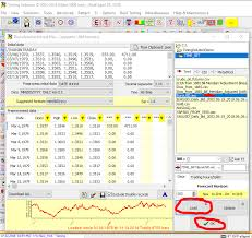 Eur Usd Yahoo Chart Tutorial Analyse Any Chart The Wd Gann Way With Planets And