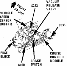 diagram of fuse box placement on 1989 chevy caprice classic 305 v 8