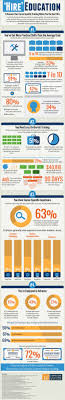 best images about recruitment infographics job interviews