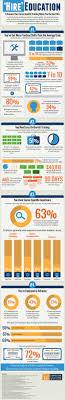 17 best images about recruitment infographics job interviews