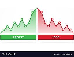 Financial Profit And Loss Graph Charts Vector Image On Vectorstock