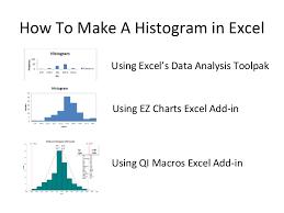 Histograms The Easy Way In Excel