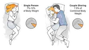 How To Choose The Right Weight The Perfect Weighted