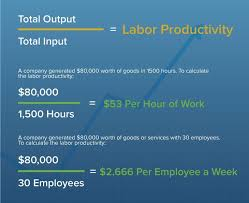 How To Calculate Workplace Productivity Smartsheet