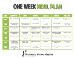 one week menu planner diet menu planner one week meal plan paleo recipes pinterest meals