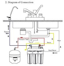 installation manual of diy reverse osmosis water filter system to Ro Wiring Diagram diagram of connections wiring diagram ro water