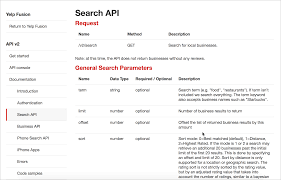 Step 3 Parameters Api Reference Tutorial Documenting Rest Apis