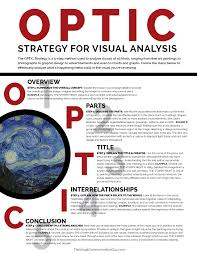examples of visual analysis essays writing the personal optic strategy for visual analysis u2013 the visual communication guy art visual analysis example