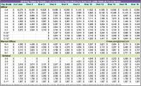 Uscg Career Sea Pay Chart Uscg Career Sea Pay Chart Coast Guard Pay Scale