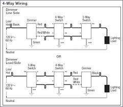 lutron dimmer switch wiring 6 wiring diagram wiring diagram database 3 wire dimmer switch diagram lutron dimmer switch wiring 6 wiring diagram wiring diagram database 3 wire dimmer switch diagram mar wiring lutron dimmer switch video