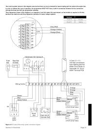whelen 9m wiring diagram wiring diagram tutorial Whelen Lightbar Wiring-Diagram Edge 9000 at Whelen 9m Lightbar Wiring Diagram
